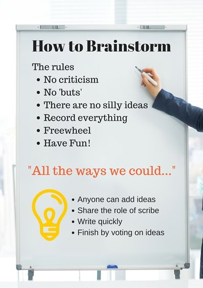 how to brainstorm