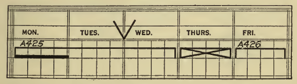 gantt chart for planning work in a machine shop