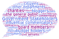 word cloud of government stakeholders thumbnail