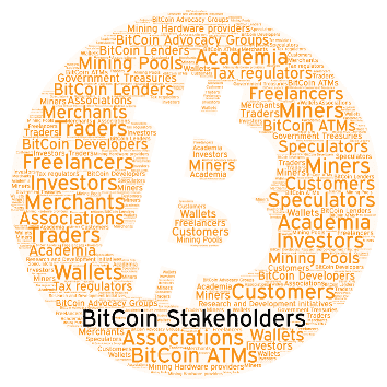 BitCoin Stakeholders