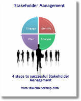 Stakeholder Management eBook image of front cover