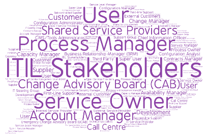 ITIL stakeholders