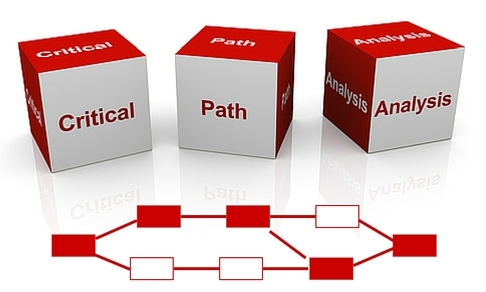 Critical Path Analysis  What Is Critical Path Analysis