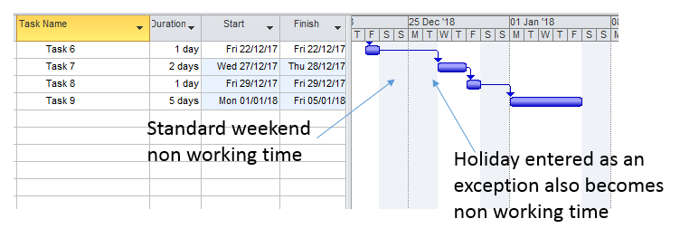 Microsoft Project Add Holidays Project Calendar