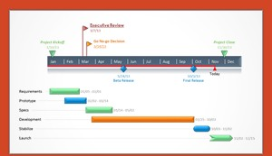 timeline maker how to make a timeline with powerpoint