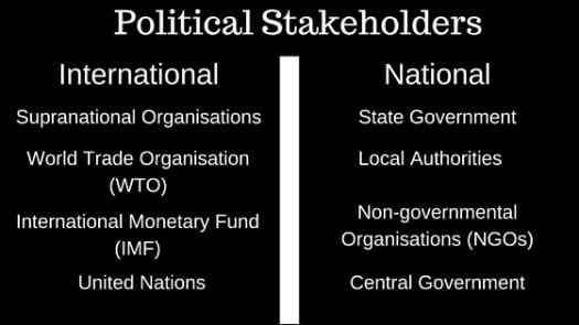 political stakeholders