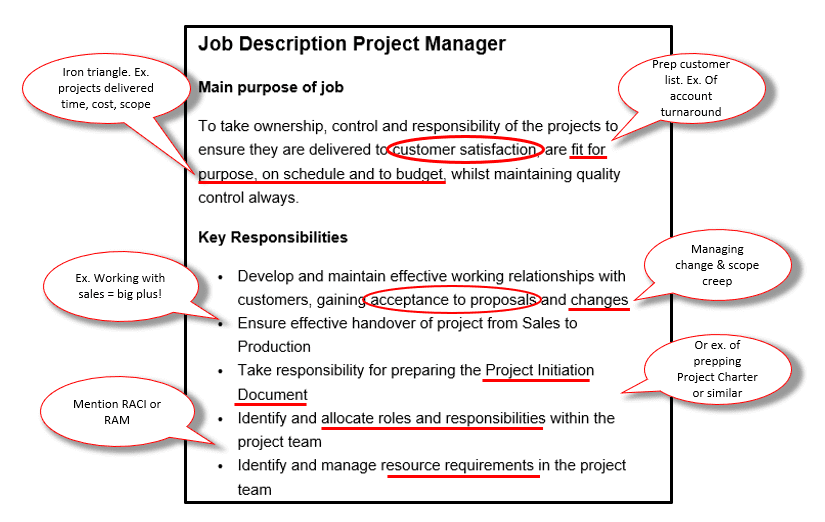 Job Description for a Project Manager with applicant notes