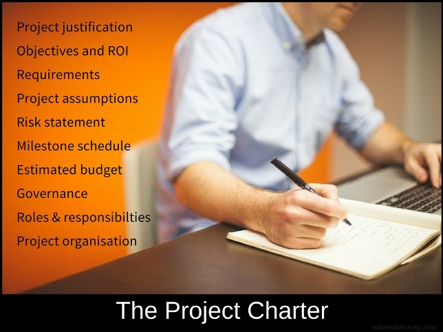 Project Charter Template Word Template Free Download