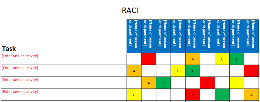 Raci Chart Excel Template Free