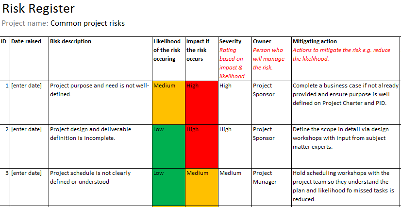 risk and mitigation plan template.html
