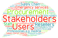 stakeholders word cloud
