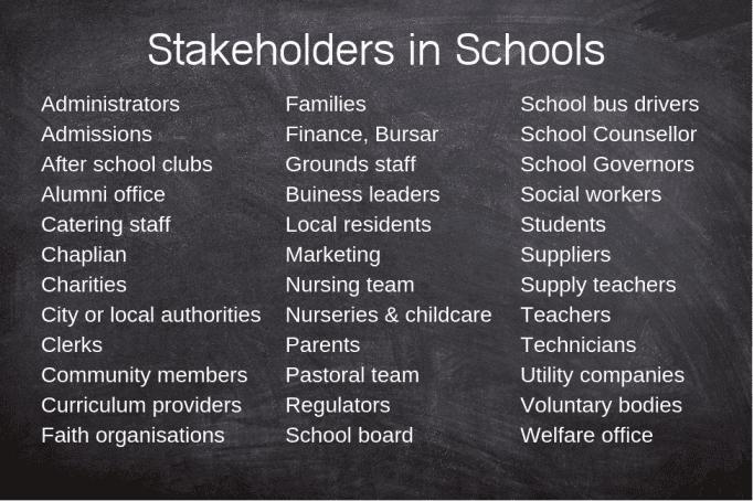 Examples of Stakeholders in Schools