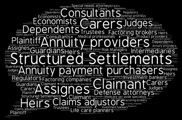 structured settlement word cloud